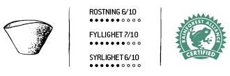 icon-JULKAFFE-MELLANROST