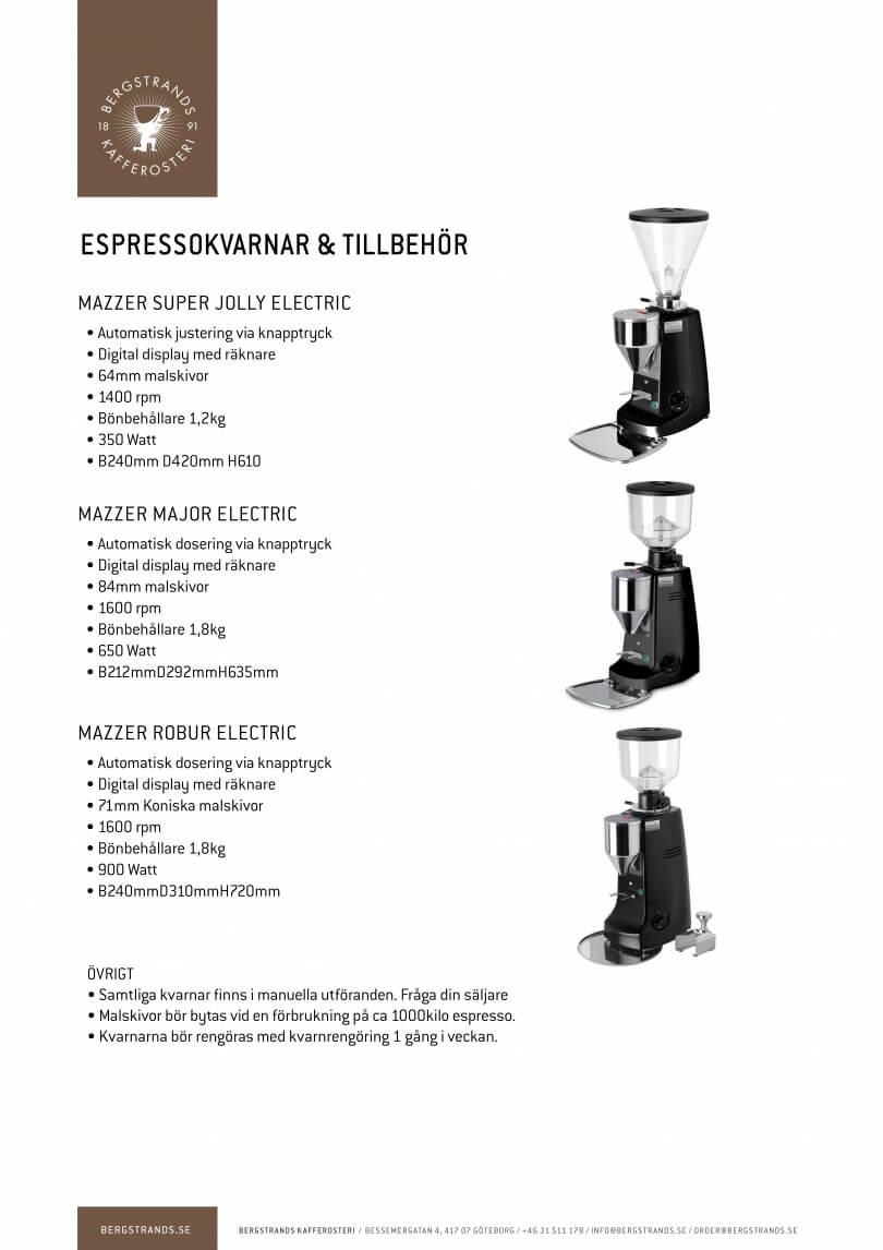 espressomaskin_kvarn_kampanj2